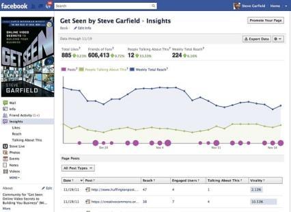 Cómo medir el éxito de tu estrategia y pplan de contenidos para Facebook Social Media Anaálitica Raulgorta en modó ráfaga Facebook Insightsia