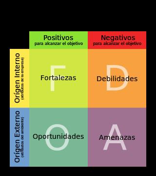 3 pasos claves para elaborar un plan de Social Media Marketing con éxito Raulgorta en modo ráfaga Fotografía fotoperiodismo y  Social media