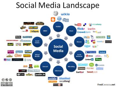 · pasos previos para elaborar un Plan de Social Media Marketing con éxito. Raulgorta en modo ráfaga Fotografía Fotoperiodismo y Social mediaa
